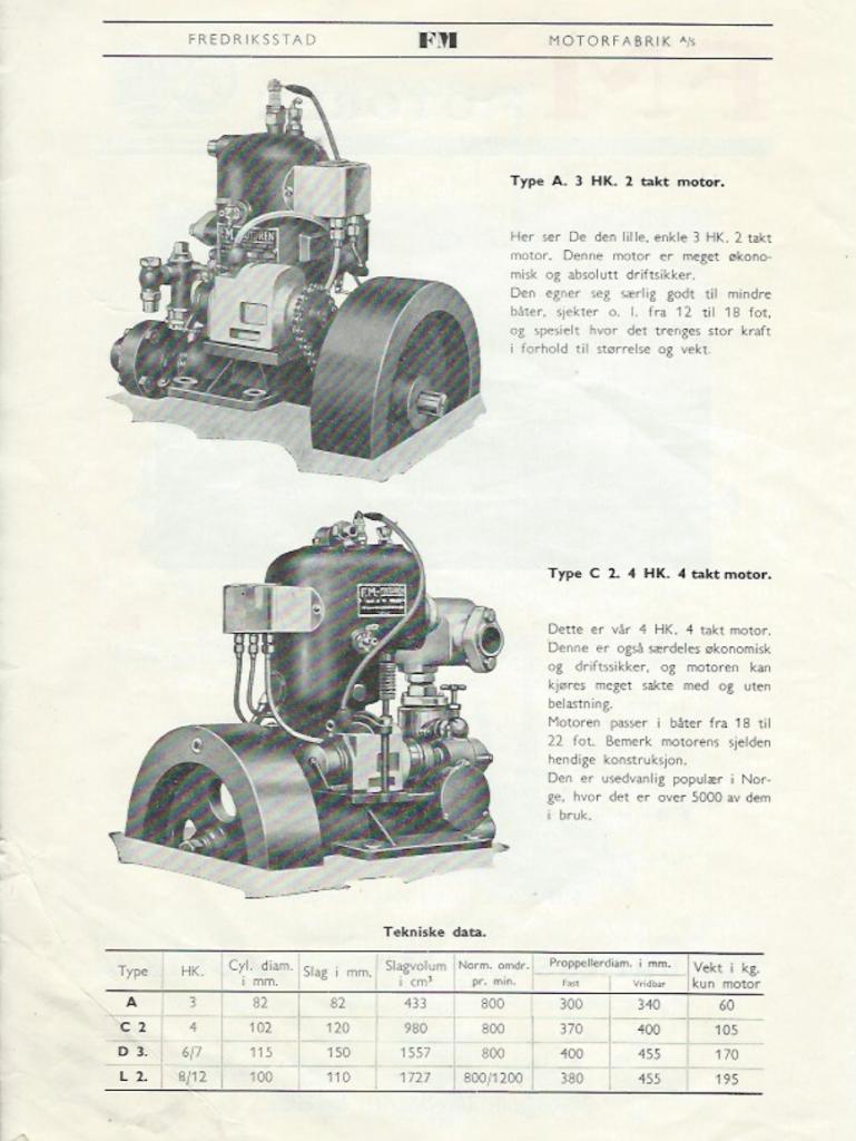 Bilder av FM type A og C